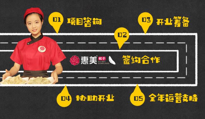 惠美饺子加盟流程
